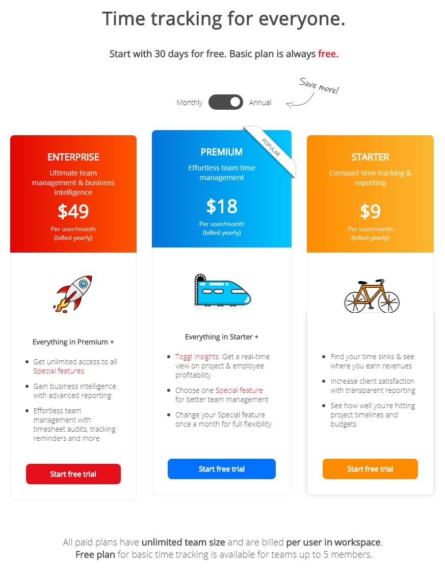 Toggl Enterprise package prices